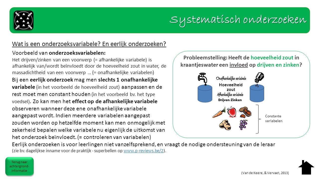 (Van de Keere, & Vervaet, 2013) Systematisch onderzoeken Terug naar achtergrond- informatie Terug naar achtergrond- informatie Bij een eerlijk onderzo