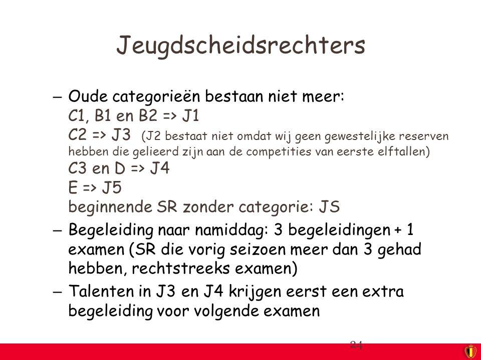 Jeugdscheidsrechters – Oude categorieën bestaan niet meer: C1, B1 en B2 => J1 C2 => J3 (J2 bestaat niet omdat wij geen gewestelijke reserven hebben die gelieerd zijn aan de competities van eerste elftallen) C3 en D => J4 E => J5 beginnende SR zonder categorie: JS – Begeleiding naar namiddag: 3 begeleidingen + 1 examen (SR die vorig seizoen meer dan 3 gehad hebben, rechtstreeks examen) – Talenten in J3 en J4 krijgen eerst een extra begeleiding voor volgende examen 24