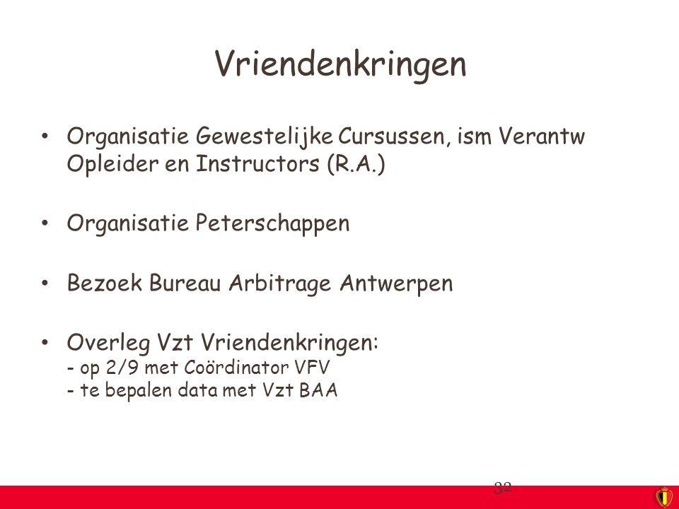 Vriendenkringen Organisatie Gewestelijke Cursussen, ism Verantw Opleider en Instructors (R.A.) Organisatie Peterschappen Bezoek Bureau Arbitrage Antwerpen Overleg Vzt Vriendenkringen: - op 2/9 met Coördinator VFV - te bepalen data met Vzt BAA 32