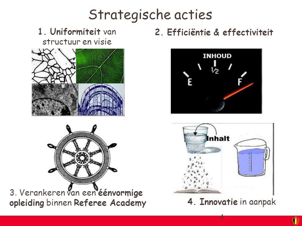 4 Strategische acties 1. Uniformiteit van structuur en visie 2. Efficiëntie & effectiviteit 4. Innovatie in aanpak 3. Verankeren van een éénvormige op