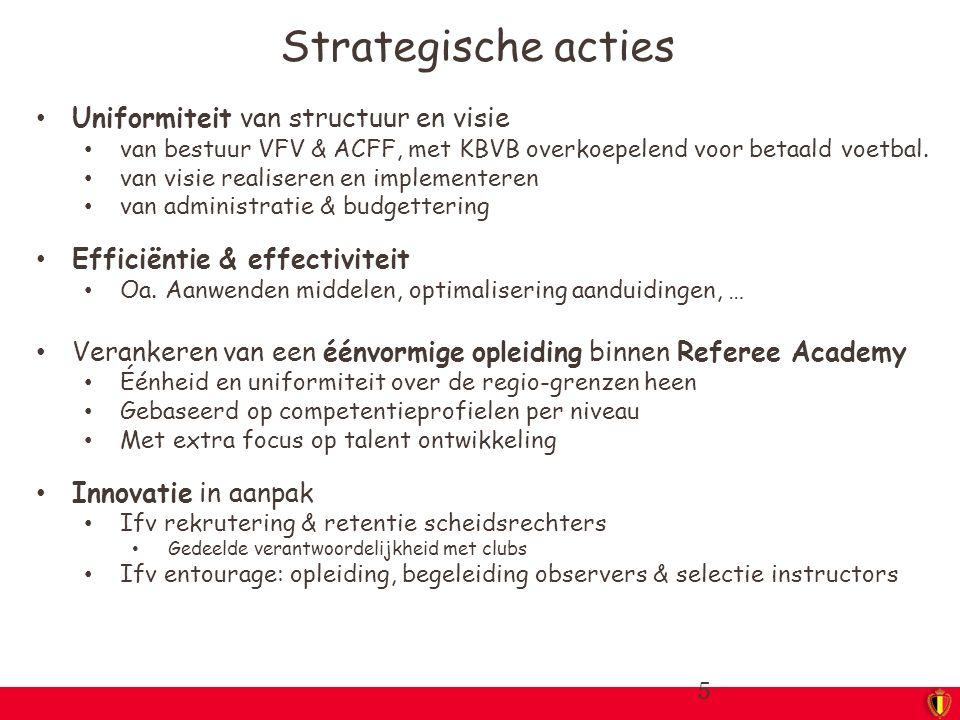 Uniformiteit van structuur en visie van bestuur VFV & ACFF, met KBVB overkoepelend voor betaald voetbal. van visie realiseren en implementeren van adm