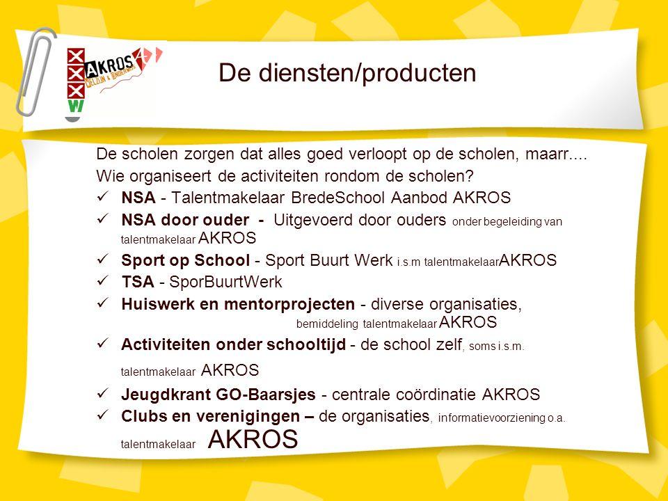 Aanbieders Mentoraten Stichting SKC, School'sCool.