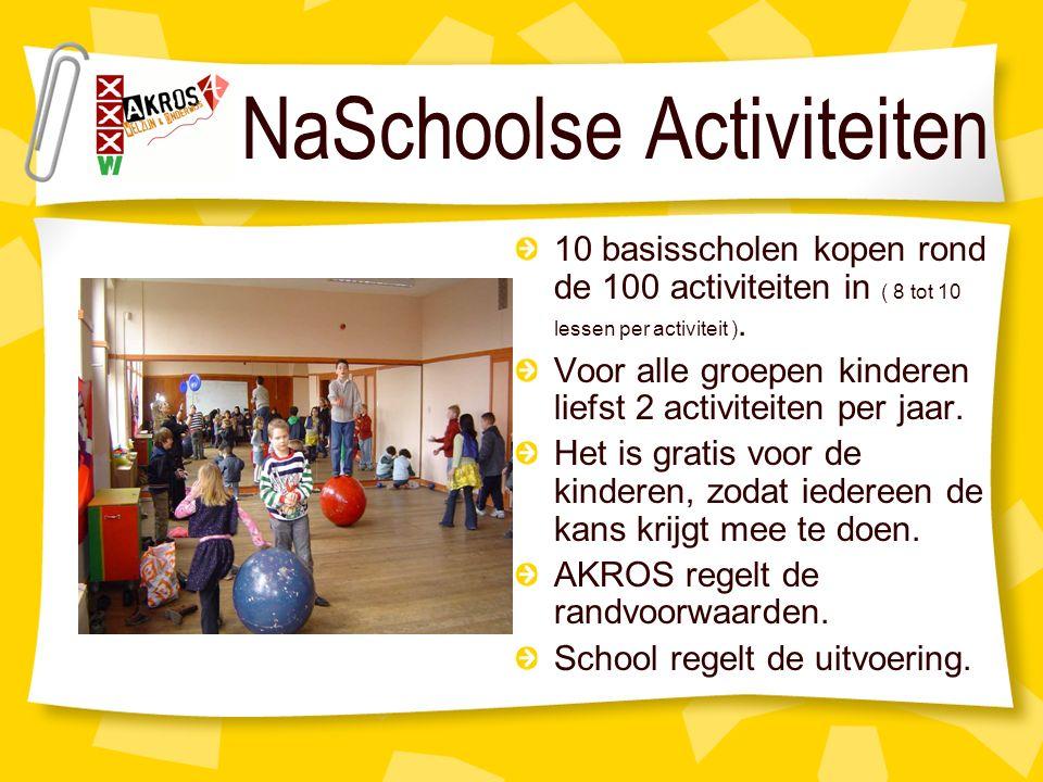 NaSchoolse Activiteiten 10 basisscholen kopen rond de 100 activiteiten in ( 8 tot 10 lessen per activiteit ).