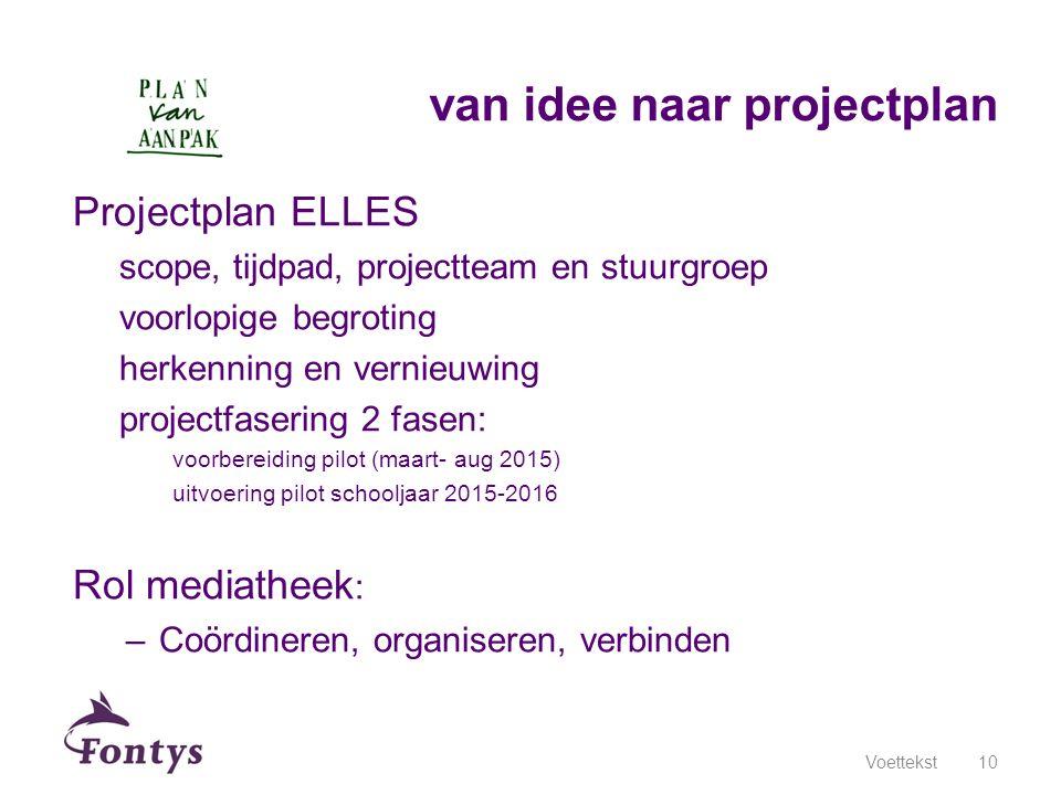 Projectplan ELLES scope, tijdpad, projectteam en stuurgroep voorlopige begroting herkenning en vernieuwing projectfasering 2 fasen: voorbereiding pilo