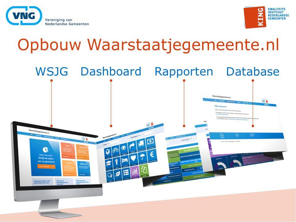 WSJG Dashboard Rapporten Database Opbouw Waarstaatjegemeente.nl