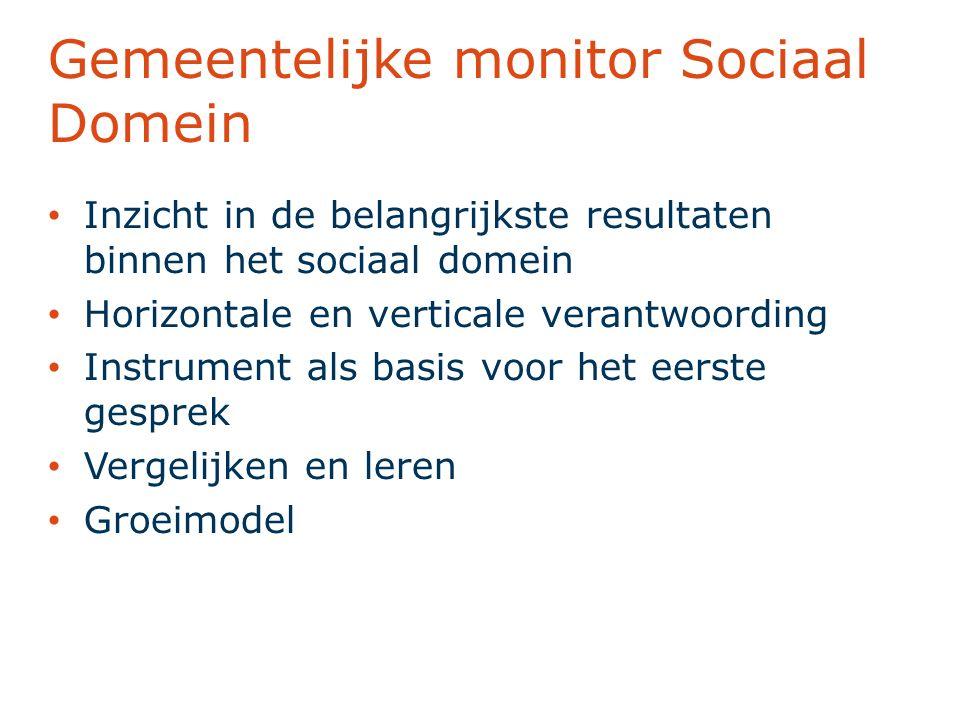 Gemeentelijke monitor Sociaal Domein Inzicht in de belangrijkste resultaten binnen het sociaal domein Horizontale en verticale verantwoording Instrument als basis voor het eerste gesprek Vergelijken en leren Groeimodel