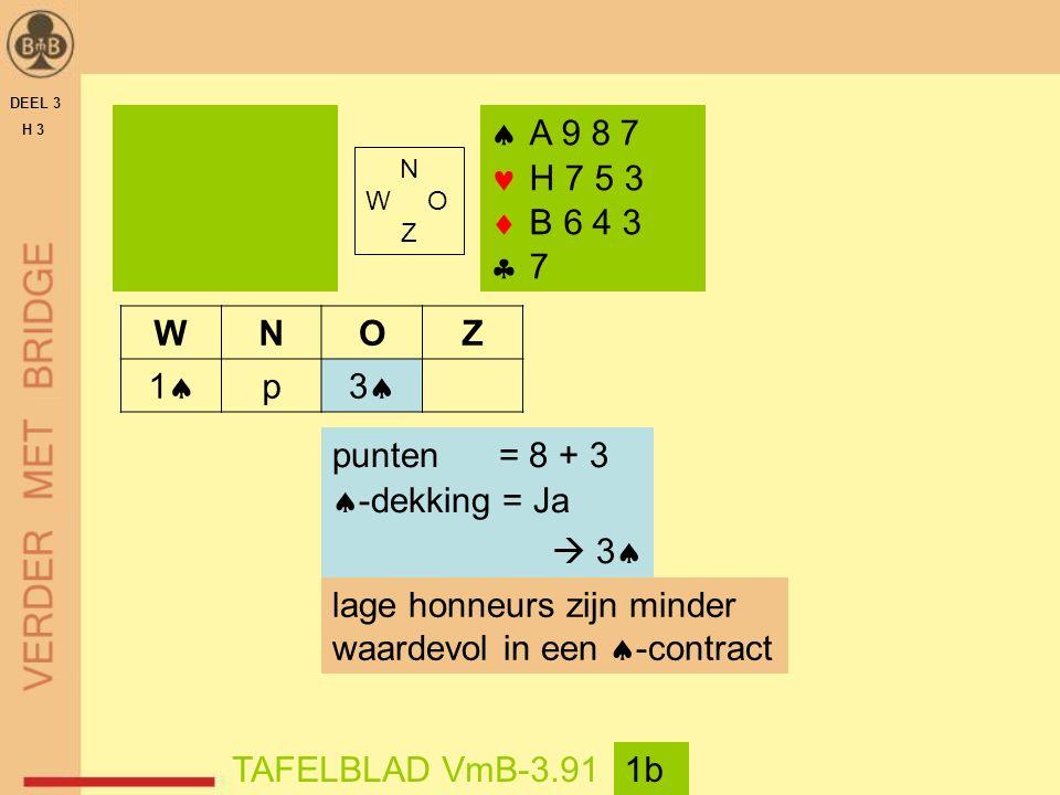 DEEL 3 H 3  A 9 8 7 H 7 5 3  B 6 4 3  7 TAFELBLAD VmB-3.911b WNOZ 11 p 33 punten = 8 + 3  -dekking = Ja  3  lage honneurs zijn minder waardevol in een  -contract N W O Z