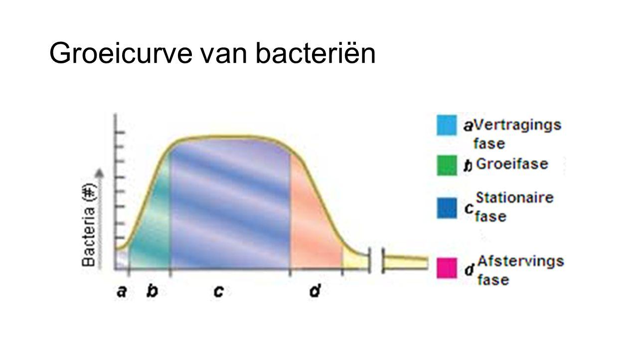 http://www.delaval.nl/-/Kennisbank/Koeling/Waarom-melk-koelen/ Hierboven vind je een link naar een goed leesbaar artikel van de melkmachine fabrikant Delaval.