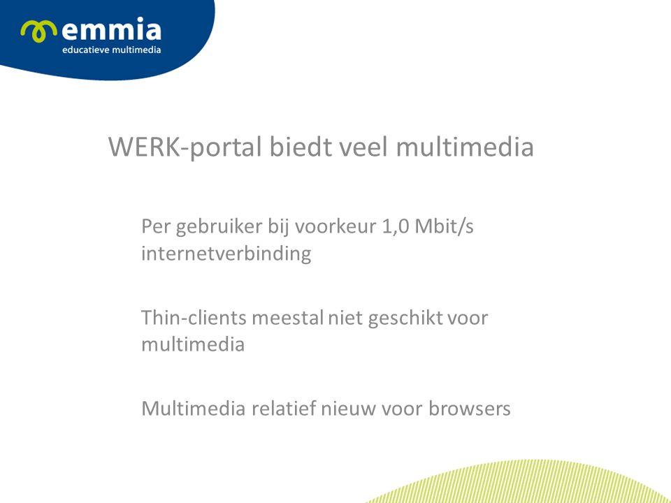 WERK-portal biedt veel multimedia Per gebruiker bij voorkeur 1,0 Mbit/s internetverbinding Thin-clients meestal niet geschikt voor multimedia Multimedia relatief nieuw voor browsers