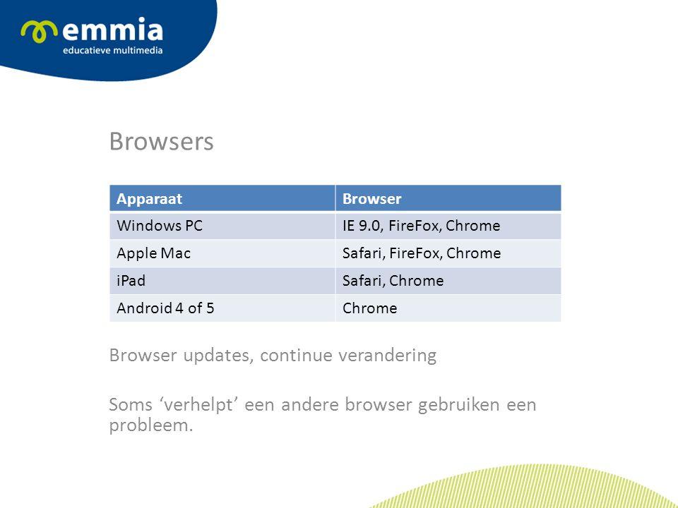 Browsers Browser updates, continue verandering Soms 'verhelpt' een andere browser gebruiken een probleem.