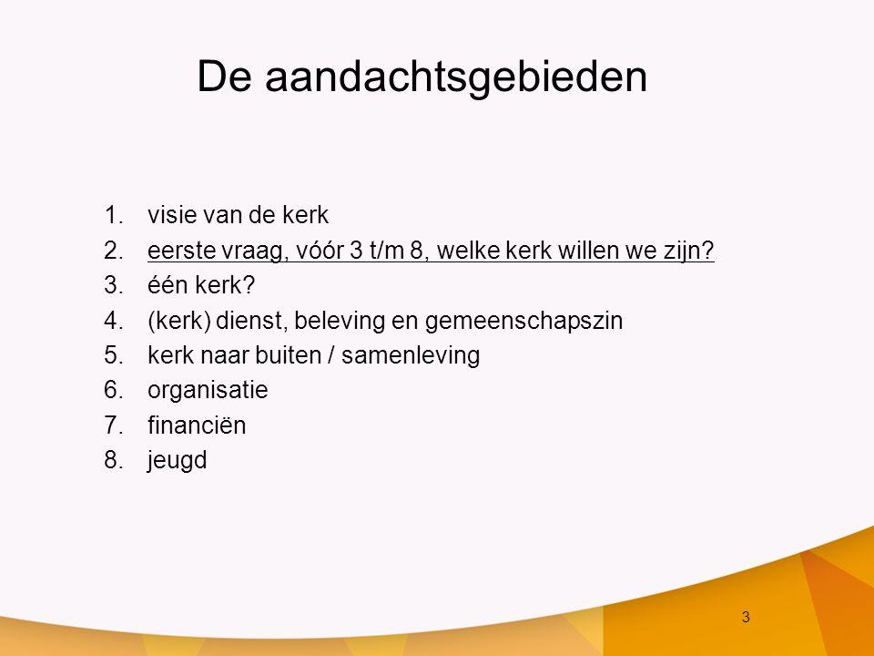 14 6.Organisatie 2/3 Actiepunten n.a.v.