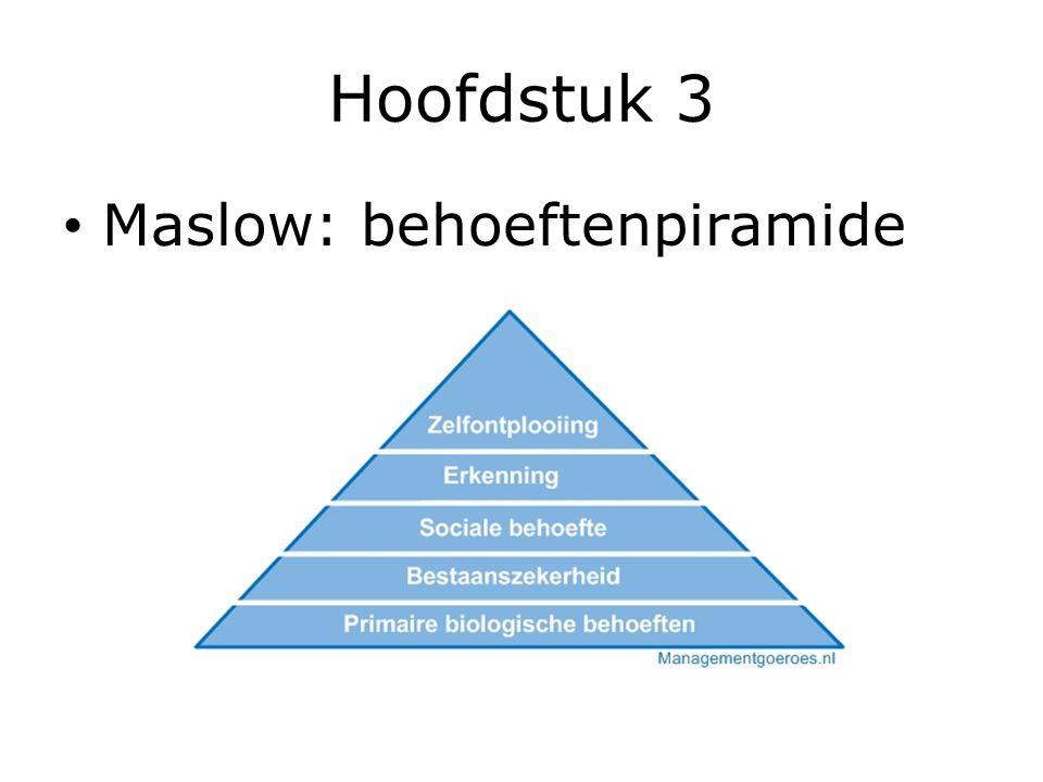 Hoofdstuk 3 Maslow: behoeftenpiramide