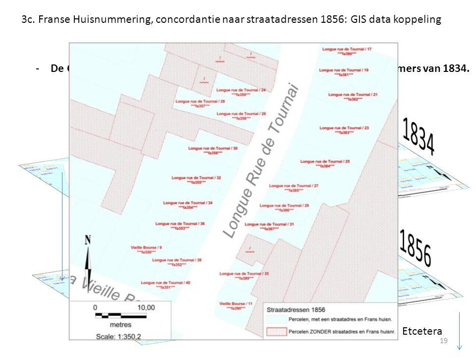 3c. Franse Huisnummering, concordantie naar straatadressen 1856: GIS data koppeling Etcetera -De Concordantielijst van 1856 werd gekoppeld aan de Fran