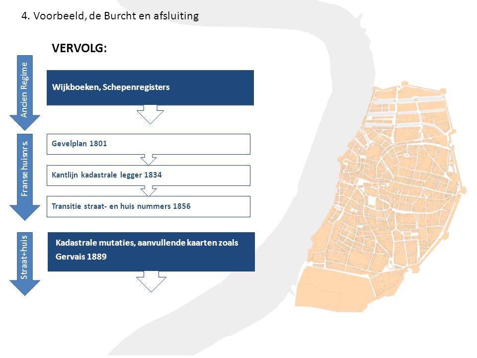 22 Transitie straat- en huis nummers 1856 Kantlijn kadastrale legger 1834 Gevelplan 1801 Franse huisnrs. Straat+huisAncien Regime Wijkboeken, Schepenr