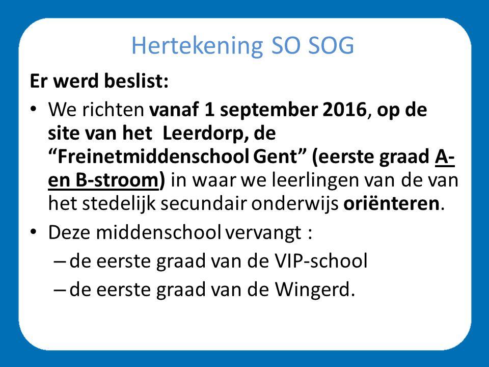 Portaalsite Secundair Onderwijs Gent scholenwijzer.stad.gent