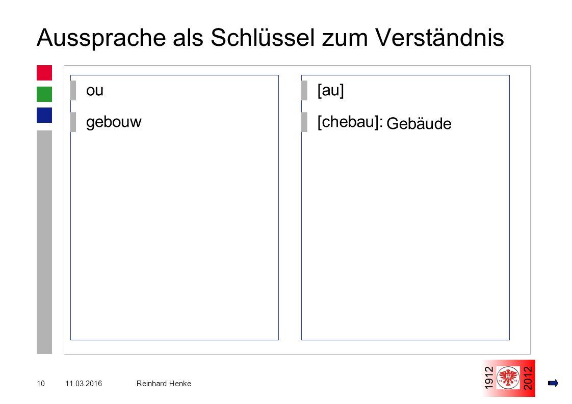 11.03.201610 Reinhard Henke Aussprache als Schlüssel zum Verständnis ▌ou ▌gebouw ▌[au] ▌[chebau]: Gebäude