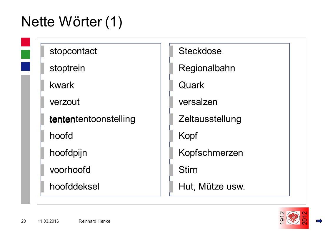 11.03.201620 Reinhard Henke Nette Wörter (1) ▌stopcontact ▌stoptrein ▌kwark ▌verzout ▌tentententoonstelling ▌hoofd ▌hoofdpijn ▌voorhoofd ▌hoofddeksel ▌Steckdose ▌Regionalbahn ▌Quark ▌versalzen ▌Zeltausstellung ▌Kopf ▌Kopfschmerzen ▌Stirn ▌Hut, Mütze usw.
