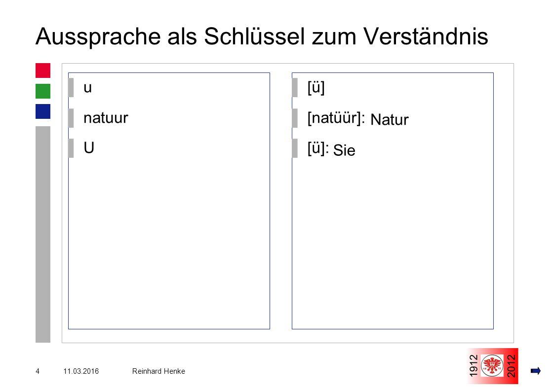 11.03.20164 Reinhard Henke Aussprache als Schlüssel zum Verständnis ▌u▌u ▌natuur ▌U▌U ▌[ü] ▌[natüür]: ▌[ü]: Natur Sie