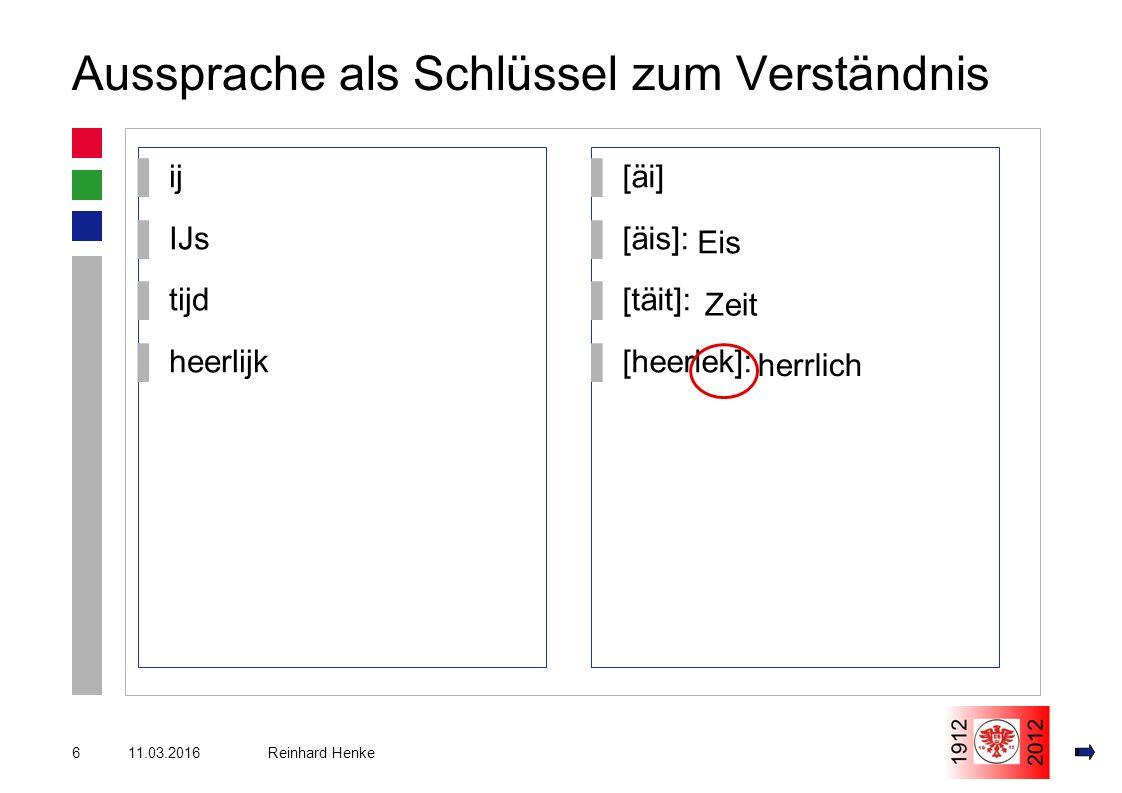 11.03.20166 Reinhard Henke Aussprache als Schlüssel zum Verständnis ▌ij ▌IJs ▌tijd ▌heerlijk ▌[äi] ▌[äis]: ▌[täit]: ▌[heerlek]: Eis Zeit herrlich