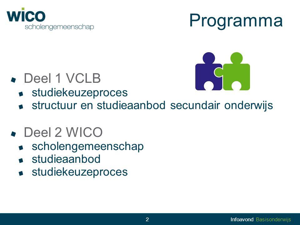 Programma Deel 1 VCLB studiekeuzeproces structuur en studieaanbod secundair onderwijs Deel 2 WICO scholengemeenschap studieaanbod studiekeuzeproces 2I