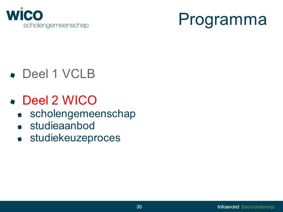 Programma Deel 1 VCLB Deel 2 WICO scholengemeenschap studieaanbod studiekeuzeproces 35Infoavond Basisonderwijs