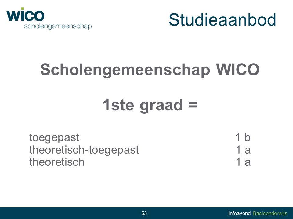 Studieaanbod Scholengemeenschap WICO 1ste graad = toegepast1 b theoretisch-toegepast1 a theoretisch1 a 53 53Infoavond Basisonderwijs