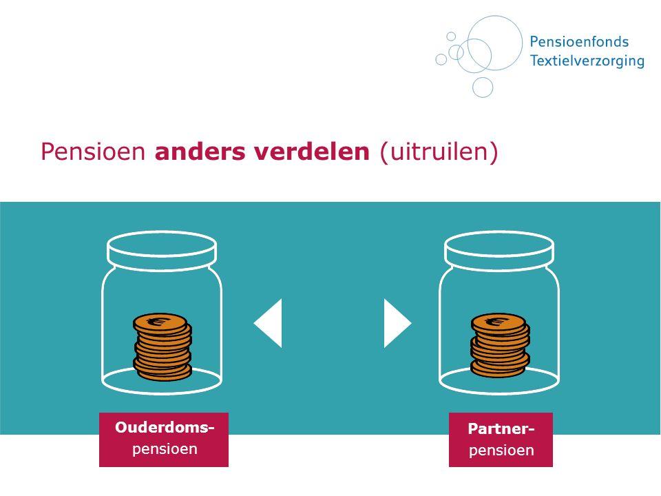 Pensioen anders verdelen (uitruilen) Ouderdoms- pensioen Partner- pensioen