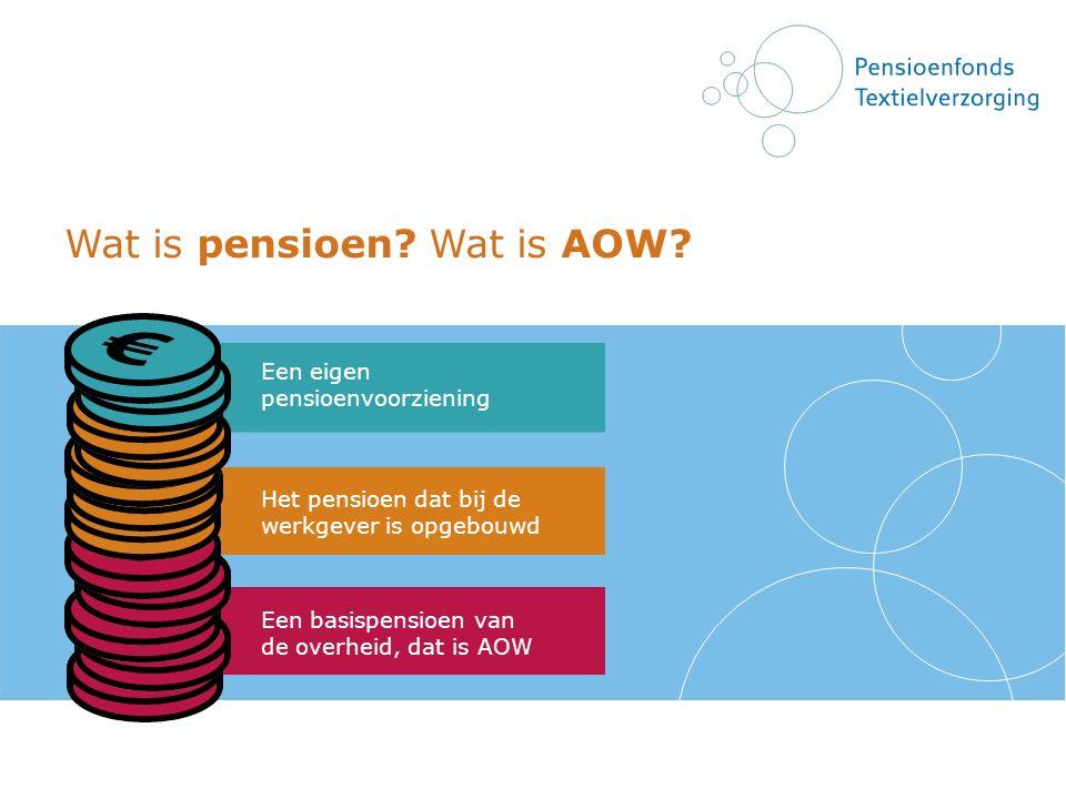 Wat is pensioen? Wat is AOW? Een eigen pensioenvoorziening Het pensioen dat bij de werkgever is opgebouwd Een basispensioen van de overheid, dat is AO