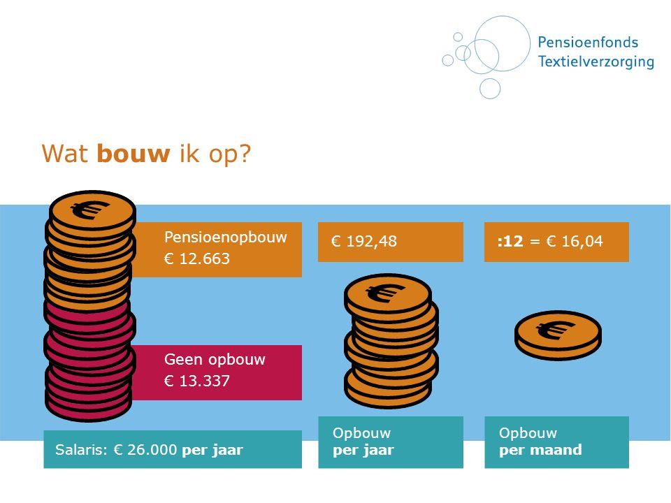 Pensioenopbouw € 12.663 Geen opbouw € 13.337 Wat bouw ik op? :12 = € 16,04 Salaris: € 26.000 per jaar Opbouw per maand € 192,48 Opbouw per jaar