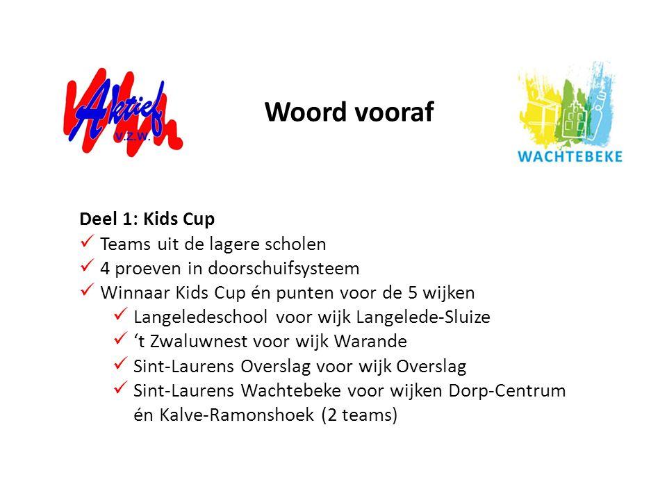Deel 2: de Wachtebeekse Spelen Teams per wijk (5) 10 proeven in doorschuifsysteem 1 gezamenlijke eindproef Woord vooraf