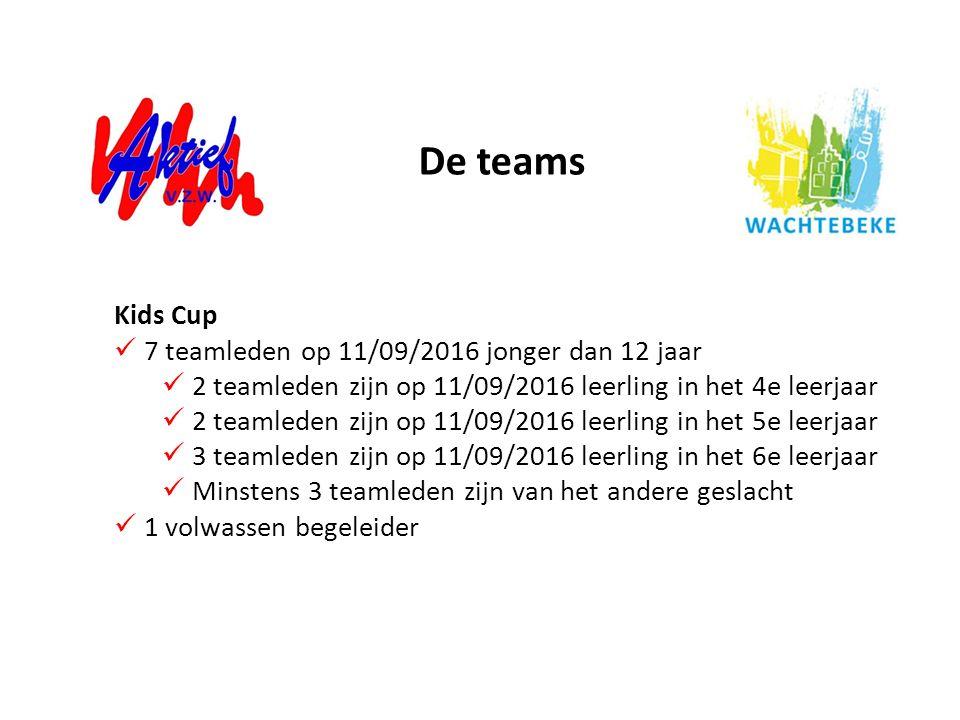 Kids Cup 7 teamleden op 11/09/2016 jonger dan 12 jaar 2 teamleden zijn op 11/09/2016 leerling in het 4e leerjaar 2 teamleden zijn op 11/09/2016 leerli