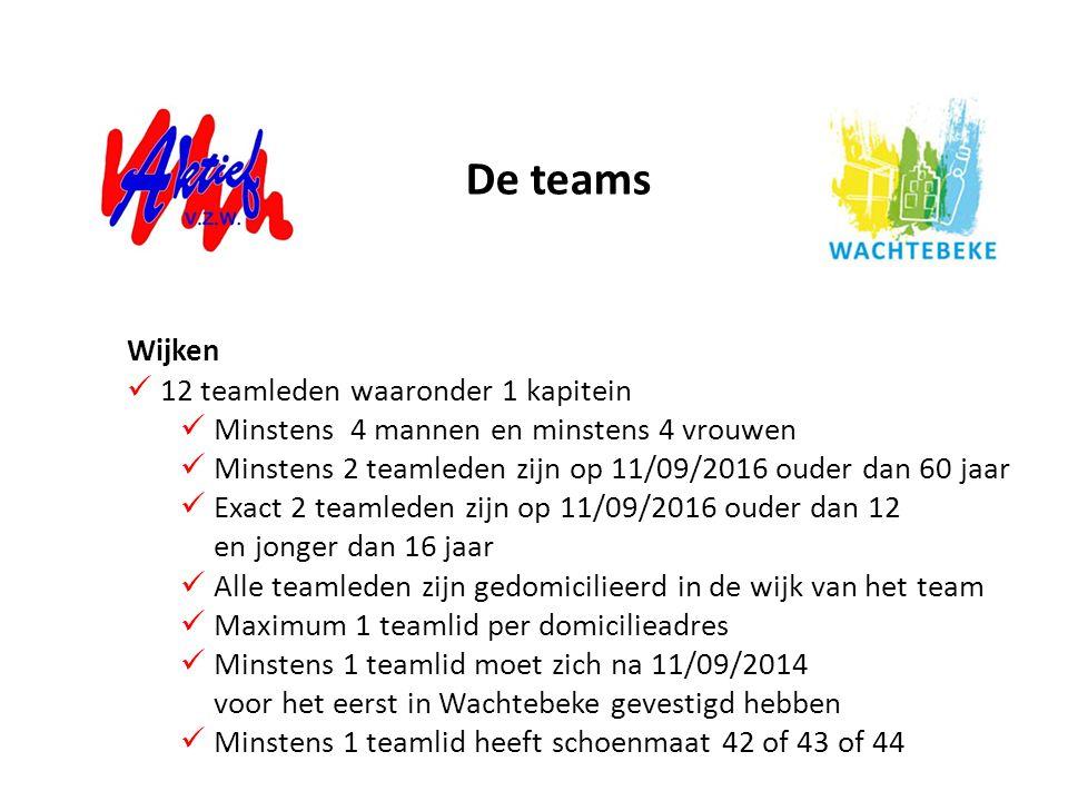 De deelnemerslijsten ten laatste op 01/07/2016 via wachtebeeksespelen@vzwaktief.bewachtebeeksespelen@vzwaktief.be Digitale format De teams