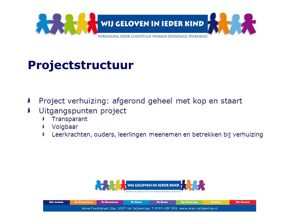 Projectstructuur Project verhuizing: afgerond geheel met kop en staart Uitgangspunten project Transparant Volgbaar Leerkrachten, ouders, leerlingen meenemen en betrekken bij verhuizing