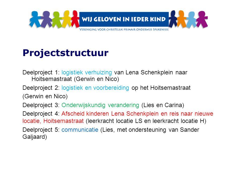 Projectstructuur Deelproject 1: logistiek verhuizing van Lena Schenkplein naar Hoitsemastraat (Gerwin en Nico) Deelproject 2: logistiek en voorbereiding op het Hoitsemastraat (Gerwin en Nico) Deelproject 3: Onderwijskundig verandering (Lies en Carina) Deelproject 4: Afscheid kinderen Lena Schenkplein en reis naar nieuwe locatie, Hoitsemastraat (leerkracht locatie LS en leerkracht locatie H) Deelproject 5: communicatie (Lies, met ondersteuning van Sander Galjaard)