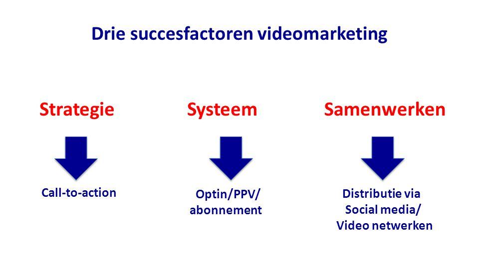 Drie succesfactoren videomarketing StrategieSysteemSamenwerken Call-to-action Optin/PPV/ abonnement Distributie via Social media/ Video netwerken