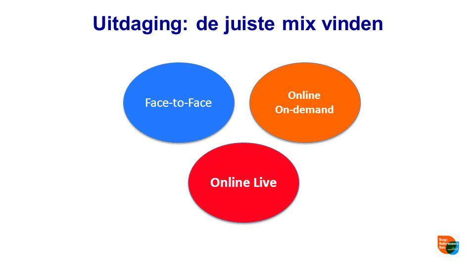 Uitdaging: de juiste mix vinden Face-to-Face Online On-demand Online On-demand Online Live