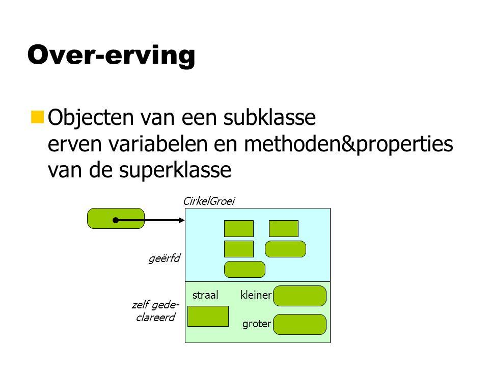 Over-erving nObjecten van een subklasse erven variabelen en methoden&properties van de superklasse kleiner straal CirkelGroei geërfd zelf gede- claree