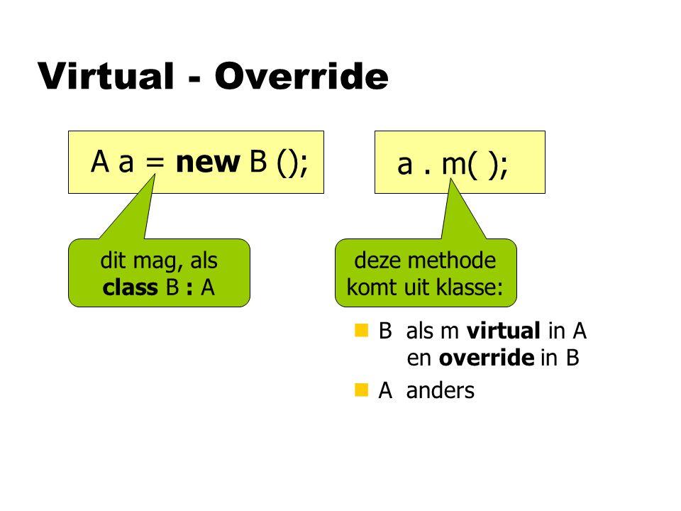 Virtual - Override A a = new B (); dit mag, als class B : A a. m( ); deze methode komt uit klasse: nB als m virtual in A en override in B nA anders