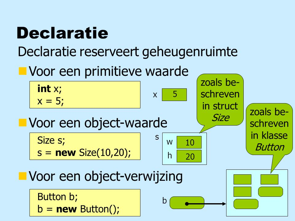 property van ContainerControl Klasse-hiërarchie in Forms ButtonBaseButton CheckBox RadioButton TextBox RichTextBox TextBoxBase Container Control Form UserControl Panel Label TrackBar Scrollable Control ListView TreeView FileDialog ColorDialog Component Control Common Dialog b = new Button(); f = new Form(); f.
