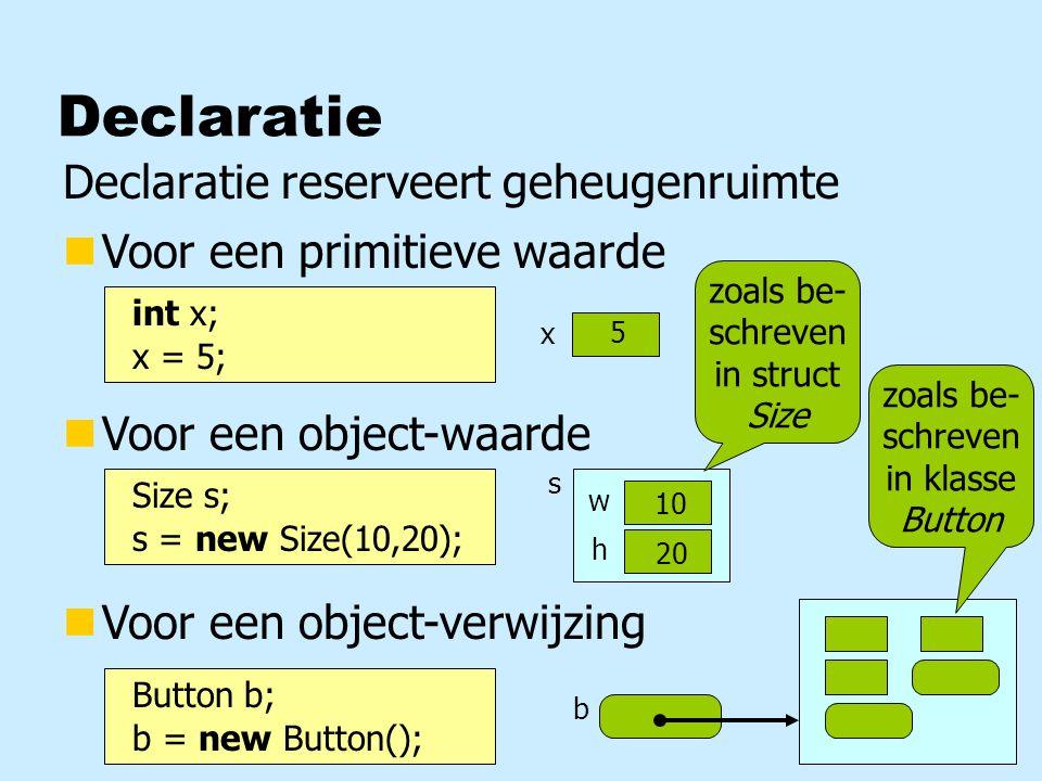 x Declaratie Declaratie reserveert geheugenruimte nVoor een object-verwijzing int x; x = 5; 5 b zoals be- schreven in klasse Button nVoor een object-w