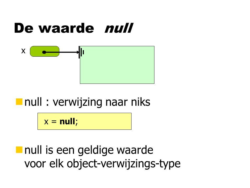 De waarde null nnull : verwijzing naar niks x = null; x nnull is een geldige waarde voor elk object-verwijzings-type