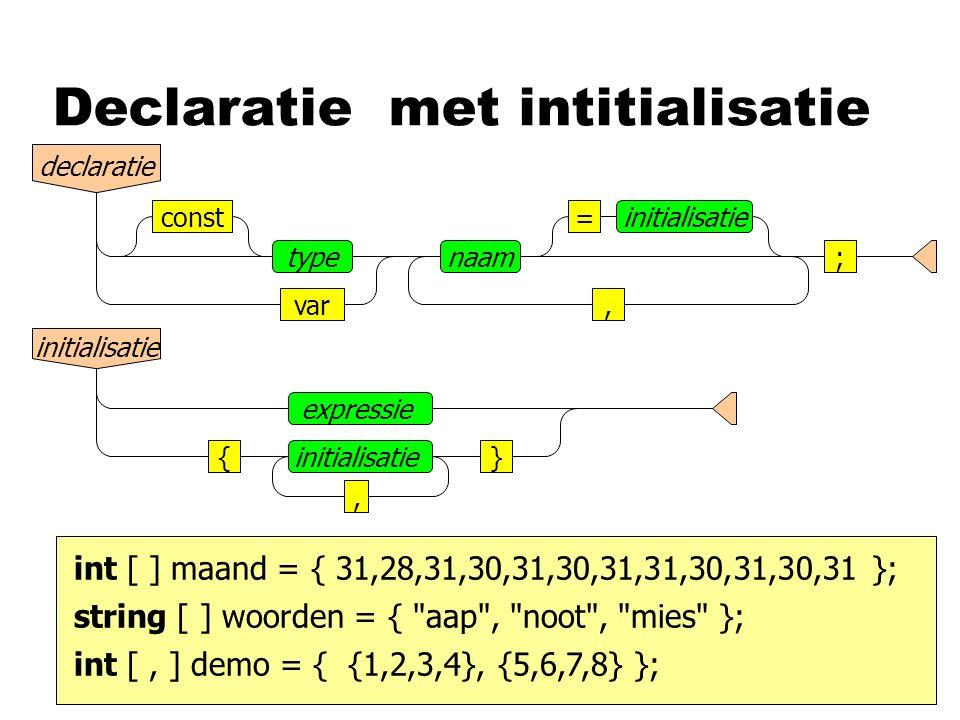Declaratie declaratie naamtype, =initialisatieconst ; var met intitialisatie initialisatie expressie initialisatie}{, string [ ] woorden = {