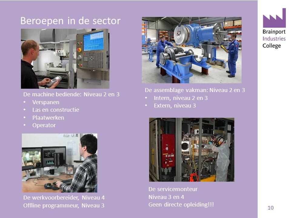 Beroepen in de sector 10 De machine bediende: Niveau 2 en 3 Verspanen Las en constructie Plaatwerken Operator De assemblage vakman: Niveau 2 en 3 Inte