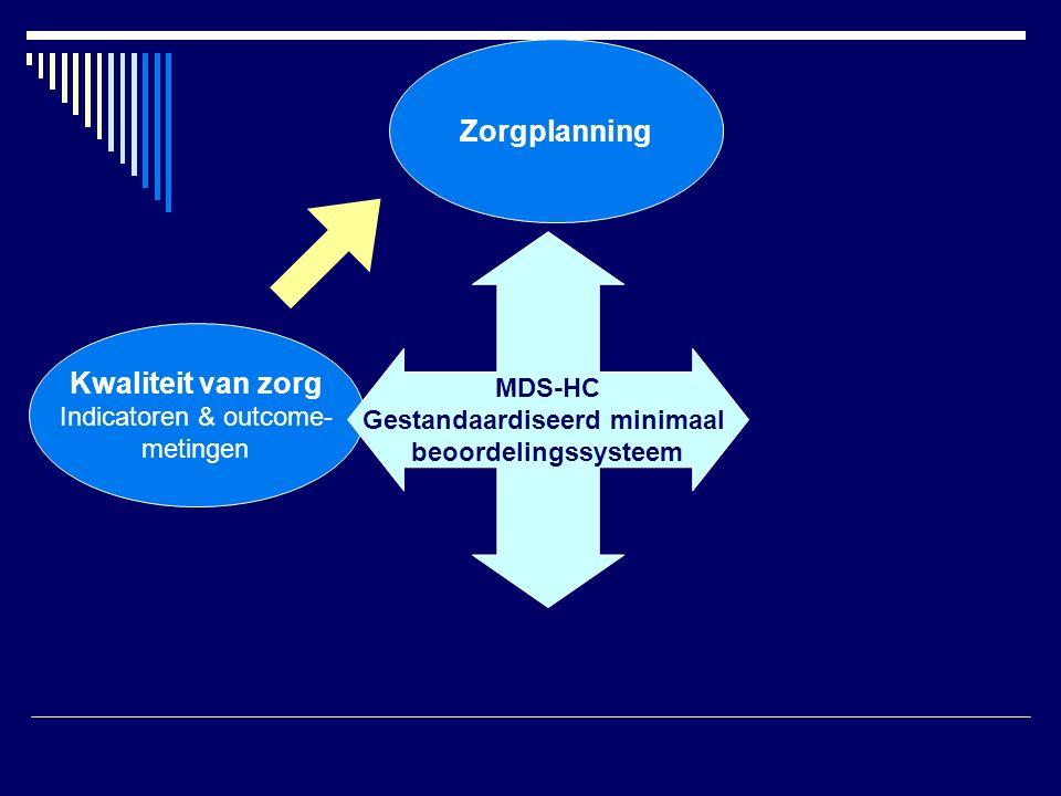 Kwaliteit van zorg Indicatoren & outcome- metingen Zorgplanning MDS-HC Gestandaardiseerd minimaal beoordelingssysteem