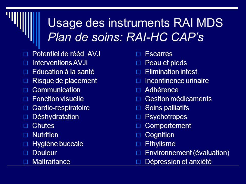 Usage des instruments RAI MDS Plan de soins: RAI-HC CAP's  Potentiel de rééd.