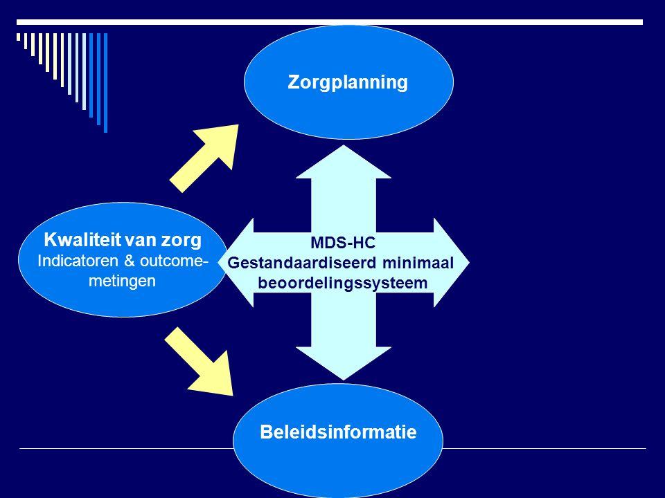Beleidsinformatie Kwaliteit van zorg Indicatoren & outcome- metingen Zorgplanning MDS-HC Gestandaardiseerd minimaal beoordelingssysteem