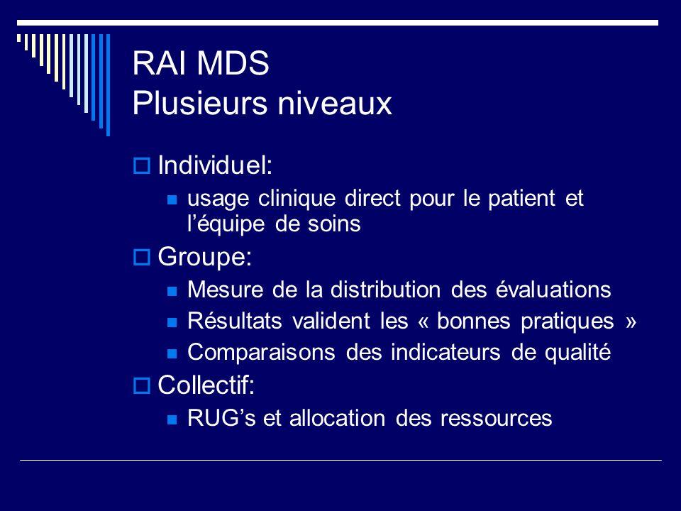 RAI MDS Plusieurs niveaux  Individuel: usage clinique direct pour le patient et l'équipe de soins  Groupe: Mesure de la distribution des évaluations Résultats valident les « bonnes pratiques » Comparaisons des indicateurs de qualité  Collectif: RUG's et allocation des ressources