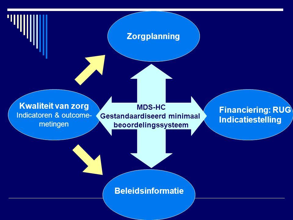 Beleidsinformatie Kwaliteit van zorg Indicatoren & outcome- metingen Zorgplanning Financiering: RUG Indicatiestelling MDS-HC Gestandaardiseerd minimaal beoordelingssysteem