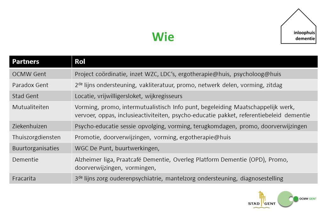 Wie PartnersRol OCMW GentProject coördinatie, inzet WZC, LDC's, ergotherapie@huis, psycholoog@huis Paradox Gent2 de lijns ondersteuning, vakliteratuur