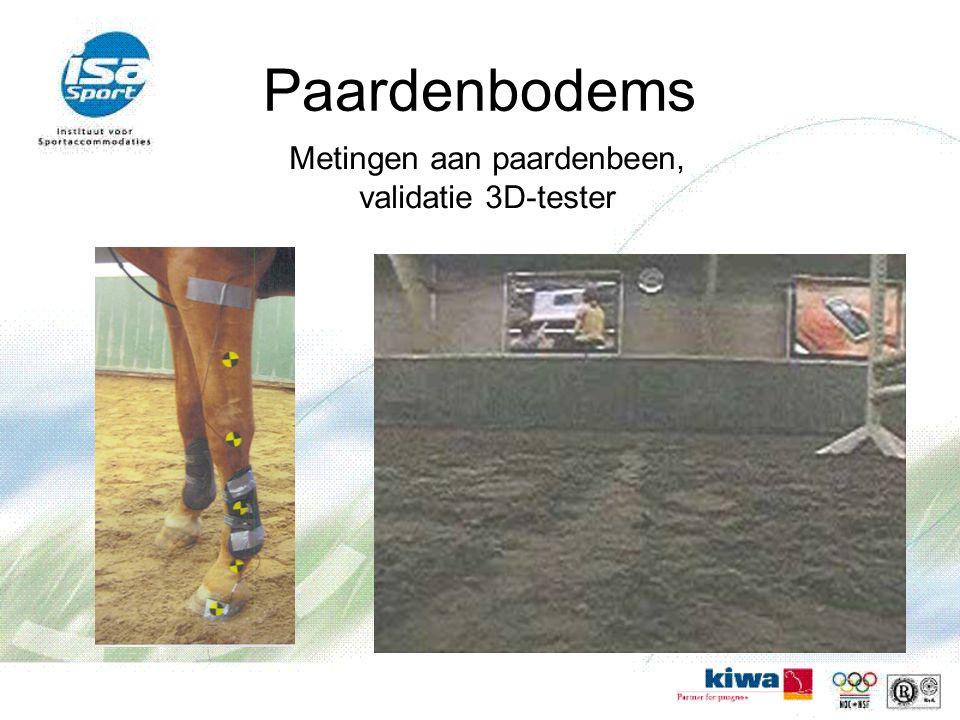 Paardenbodems Metingen aan paardenbeen, validatie 3D-tester